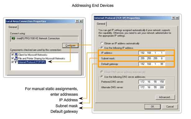 protocols is used for automatic ip address assignment