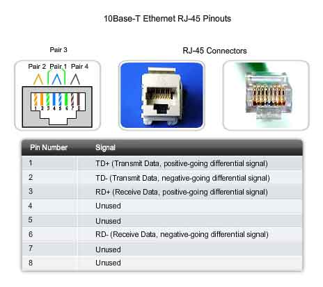 ethernet rh highteck net