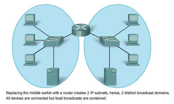 82-IP-network-optimize2.jpg